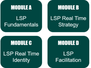 Complete certification modules